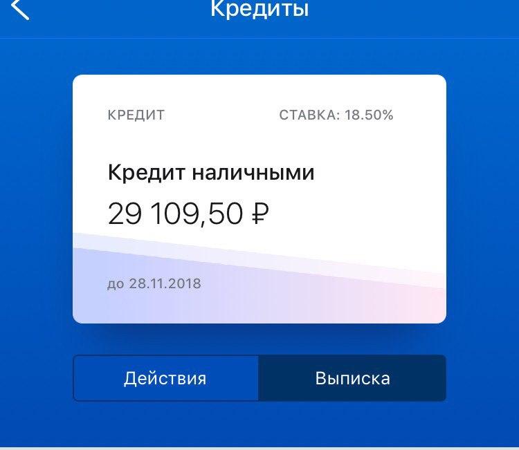 Звонили из банка москвы сказали что кредит предодобрен