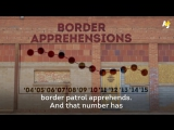 Why Walls Wont Secure The U.S.–Mexico Border