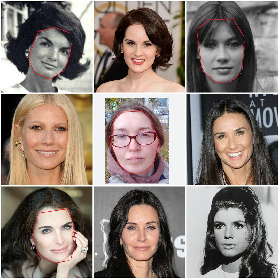 Типажи людей по внешности работа модели в кино