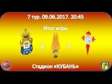 Чемпионат Испании 8х8. 7 тур. Лас Пальмас - Юг Транс Сельта видеообзор