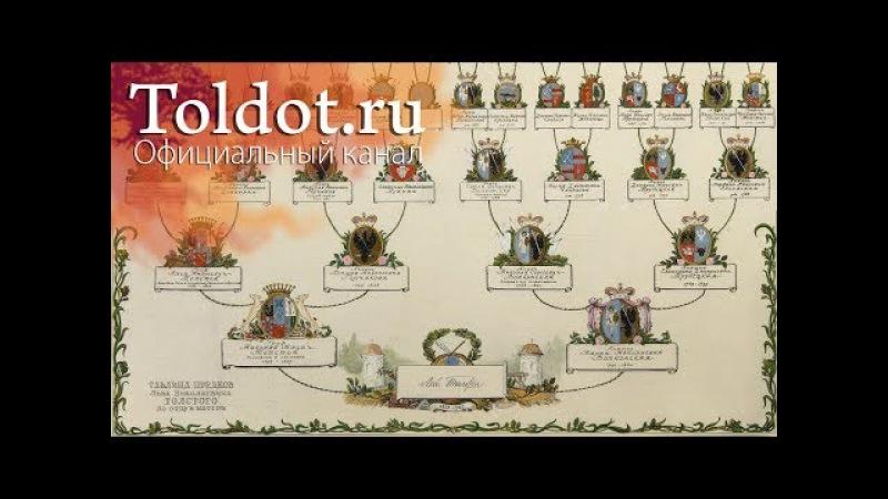 Десять видов родословной вернувшихся из Вавилона в Эрец-Исраэль. Книга Эзры 6