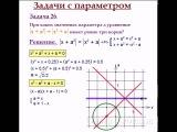С5. ЕГЭ по математике. Параметр и модуль. 17.03.12