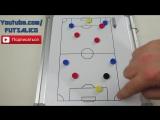 Как Должен Играть 1 ЗАЩИТНИК ПРОТИВ 2 НАПАДАЮЩИХ в Футзале - Мини-Футбол Футзал Тренировка Тактика