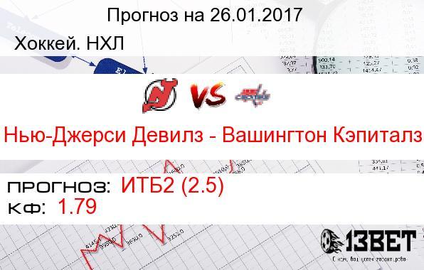 Прогнозы на хоккей бесплатно на сегодня