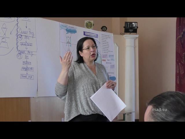 Cеминар-практикум В.М. Минина в д/о Покровское 25.03.2017 - Мироустроительные основы рода