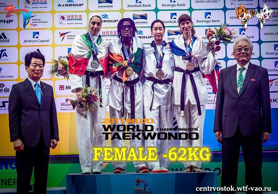 Female-62kg