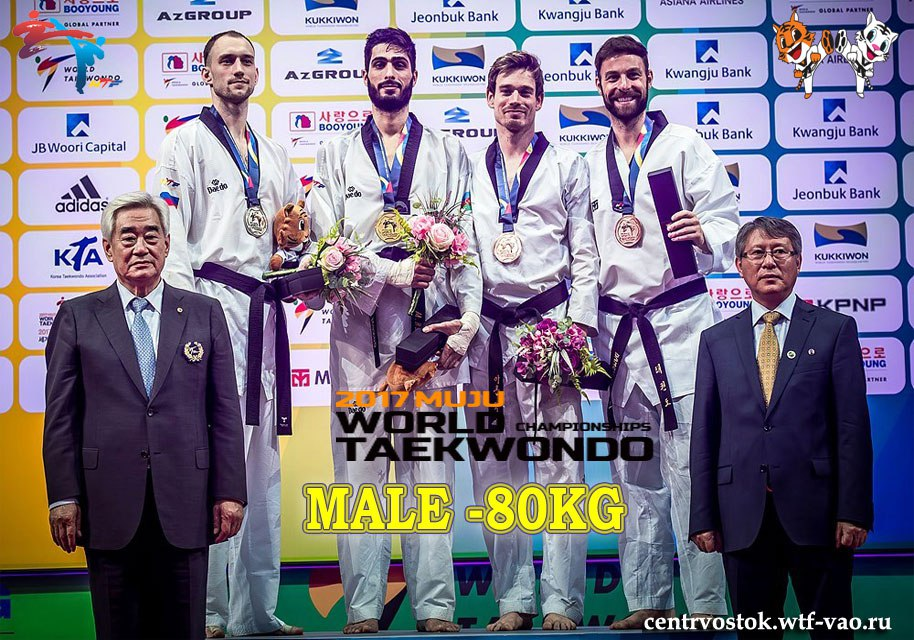 Male-80kg