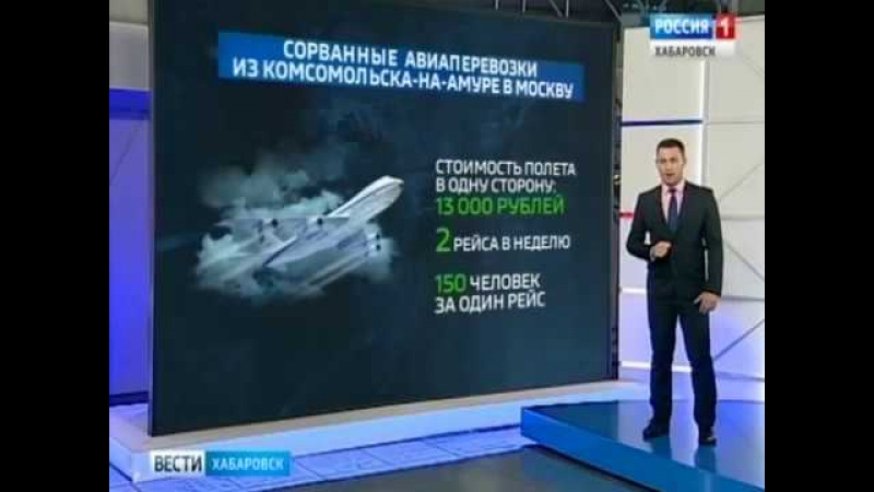 Вести-Хабаровск. Вим-Авиа