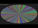 16 Sorts Color Circle