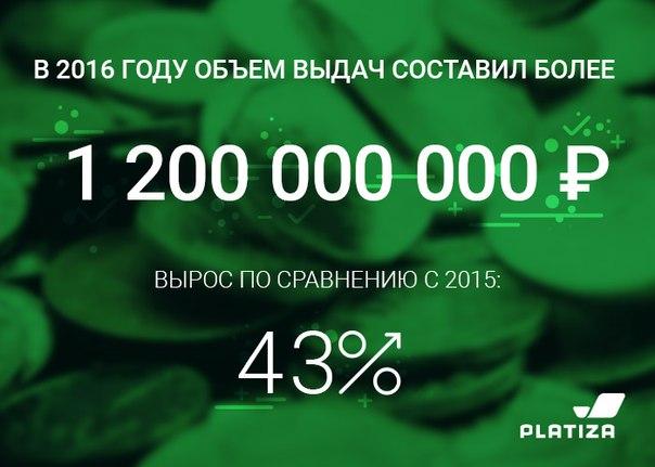 Онлайн-сервис Platiza.ru в 2016 году увеличил объем выдач на 43% 👏 С
