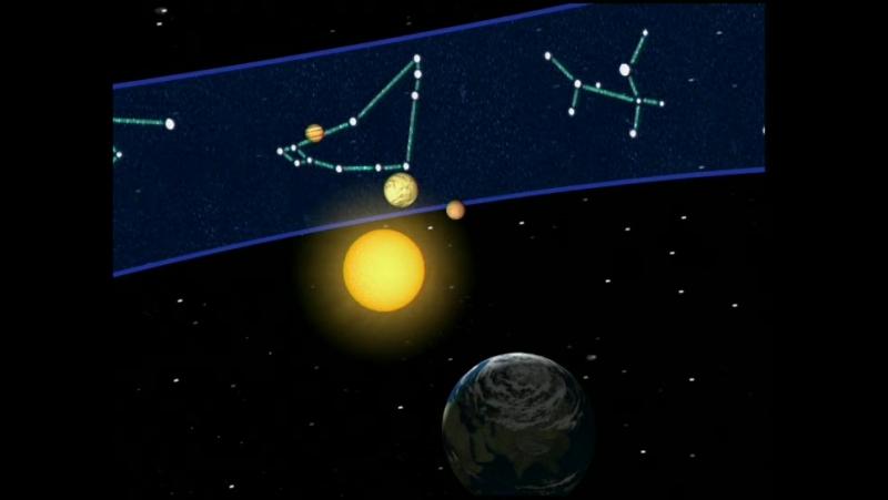 1996 | Земля - космический корабль | Tous sur orbite - 03|04