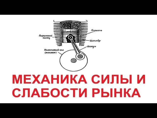 Механика силы и слабости движений на форекс или бирже