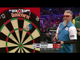 Russia vs Australia (PDC World Cup of Darts 2017 / Round 2)