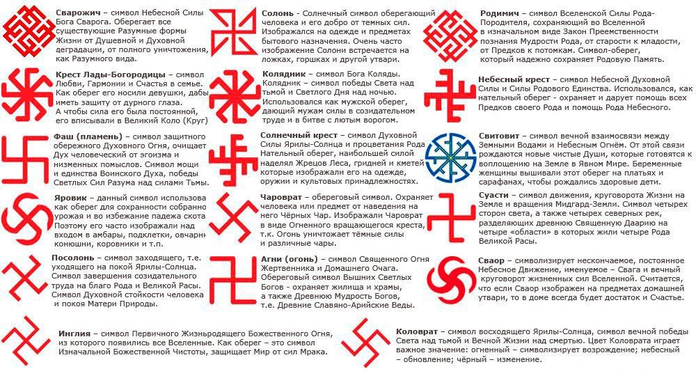 древние славянские символы значение