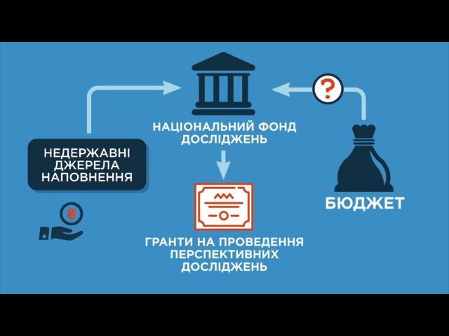 Нестача фінансування ключова проблема для української науки RE ФОРМА