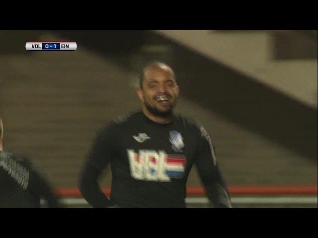 Samenvatting van de wedstrijd FC Volendam - FC Eindhoven