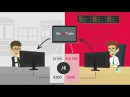 Copy Trading Platform