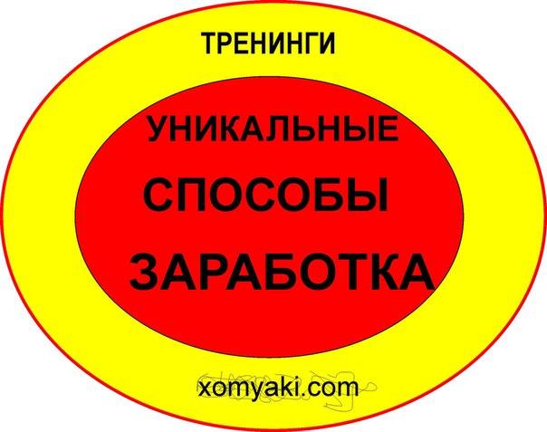 oykfr