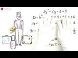 ЕГЭ. Математика. Базовый уровень. Разбор задания №6
