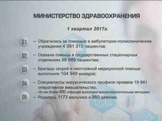 ГТРК ЛНР. Республика в цифрах. Министерство здравоохранения. 2017 год.