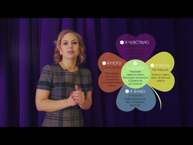 5 этапов методики развития эмоционального интеллекта Академия Монсиков