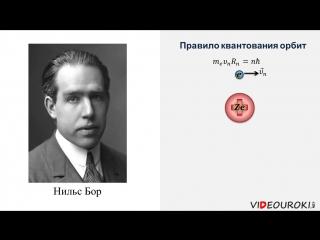 45. Квантовые постулаты Бора. Модель атома водорода по Бору