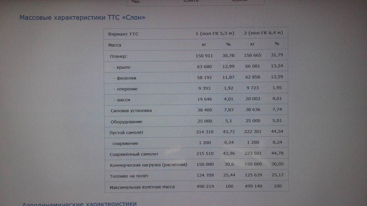 Orosz légi és kozmikus erők - Page 14 YGLCXc37qFM