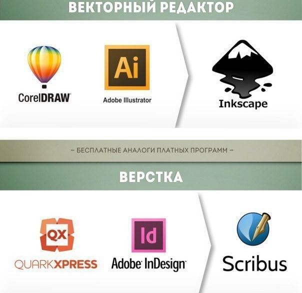 Бесплатные аналоги платных программ. #Белановский #инфобизнес #мотив