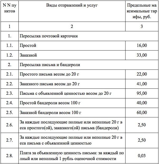 Палочка корицы, стоимость отправки открытки по россии 2018