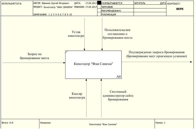 Форум программирование c контекстная помощь бады - как рекламировать