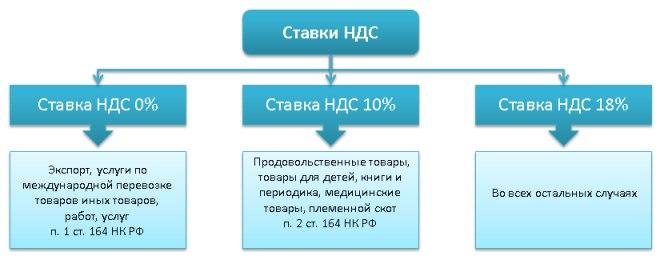 https://pp.userapi.com/c837529/v837529912/30e56/mAp3Rw9P814.jpg