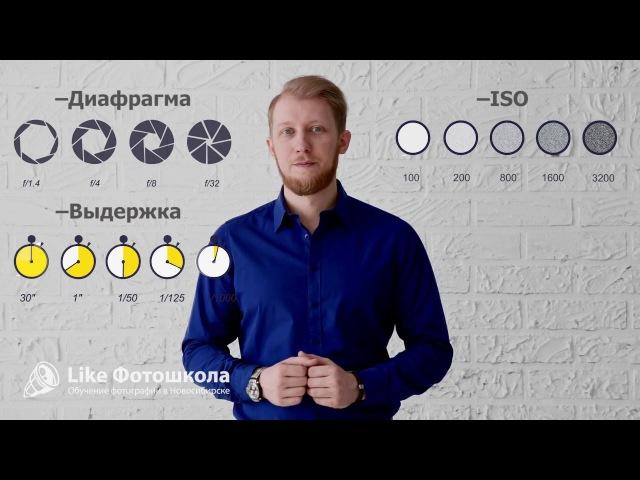 Диафрагма, Выдержка, ISO