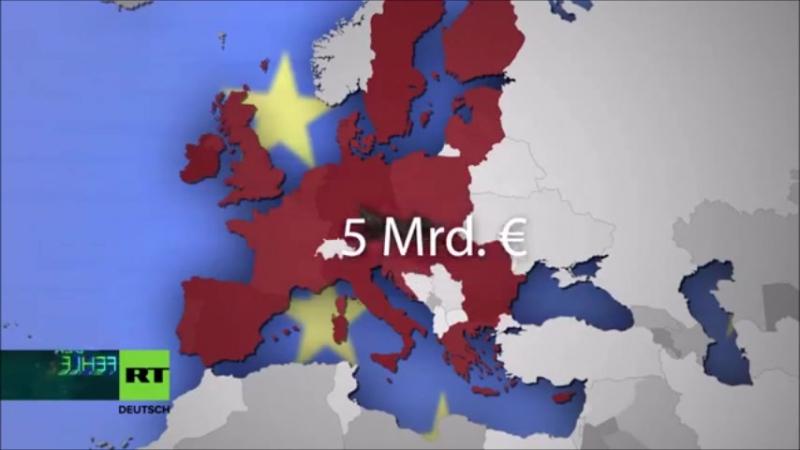 Europäischer Verteidigungsaktionsplan - Angestrebte strategische Autonomie