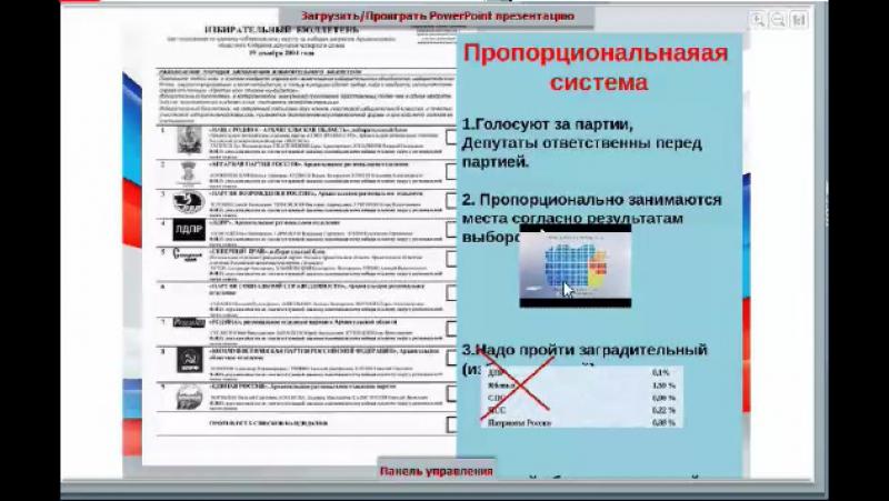 Теория избирательные системы.Принцыпы выборов
