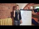 Вокальное оформление и подача голоса. Уроки вокала. Екатерина Квернадзе.