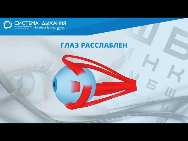 Почему отклонение pH нарушает зрение?!