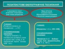 Бібліографічне посилання: загальні положення та правила складання