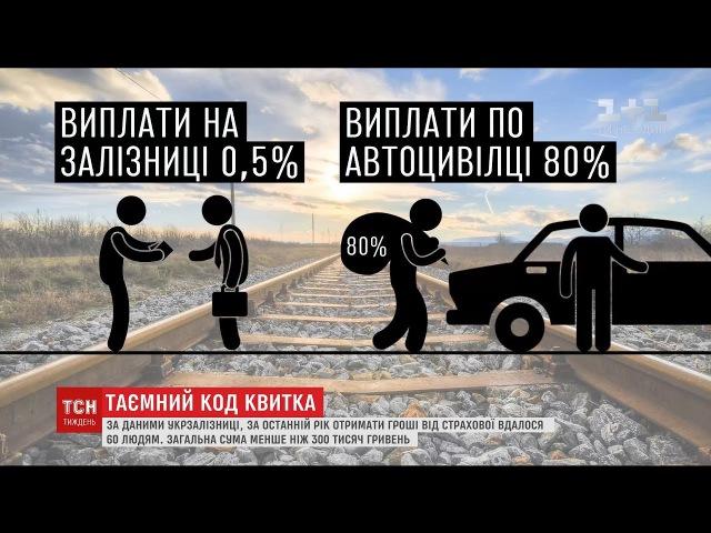 Таємниці Укрзалізниці: що зашифровано у звичайному залізничному квитку