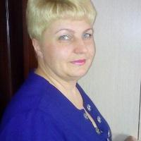 Яна Батманова