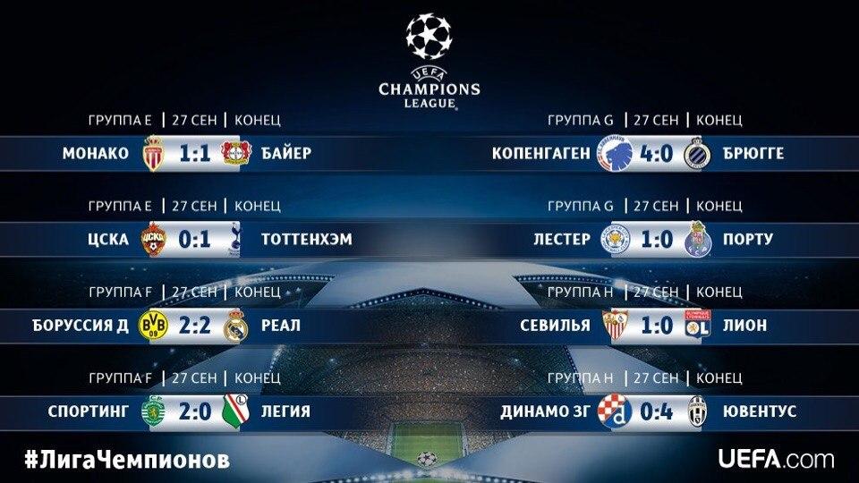 Лига чемпионов 2 тур результаты [PUNIQRANDLINE-(au-dating-names.txt) 66