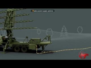 РЛС МР-18 НВК «Искра»