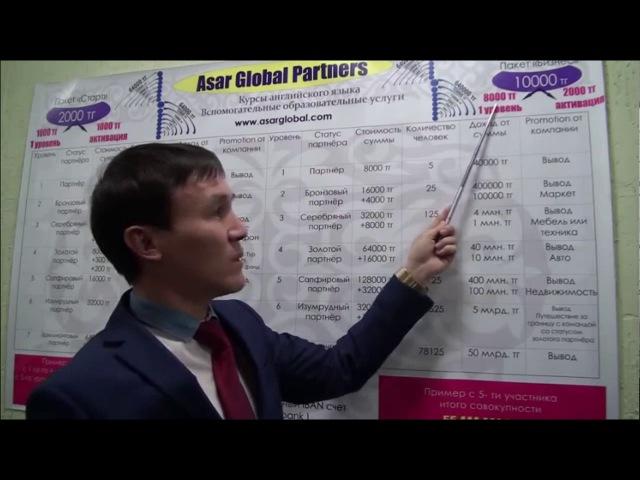 Презентация Asar Global Partners ҚазақшаЧасть 4