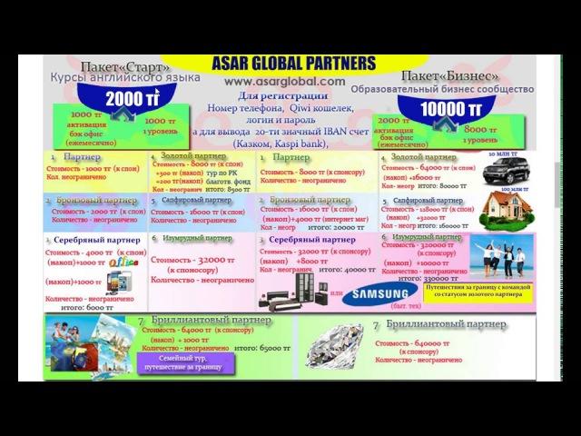 AGP Asar Global Partners - Заработать У Нас Очень Просто