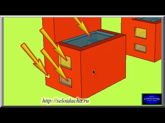 Устройство отопительно варочной печи (видеоурок). Кладка печей своими руками