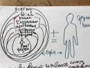 Video 424. естественно ли человеку быть одному.2. половзрелое спаривание. номенклатура индуса