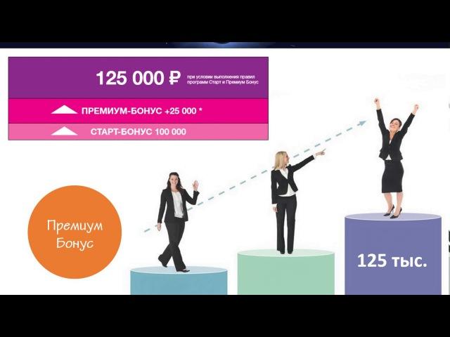 Маркетинг-план компании AVON (12 мин.)
