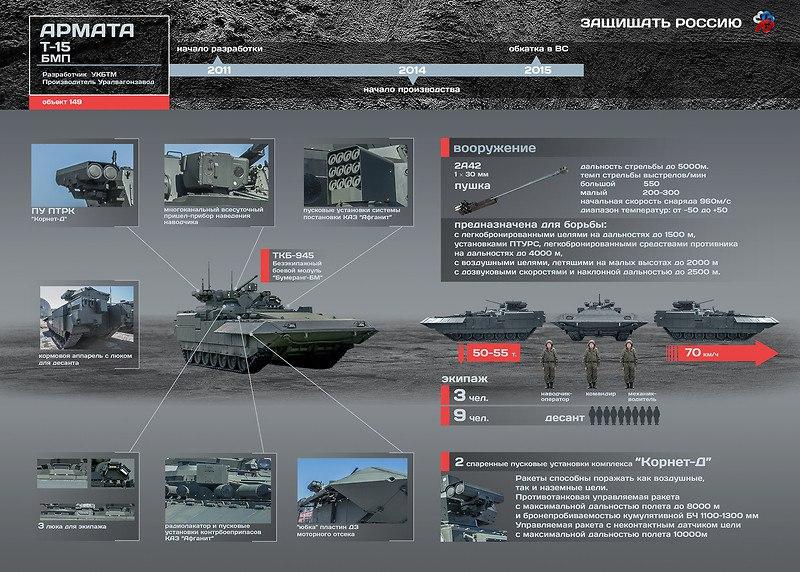 Orosz szárazföldi erők - Page 7 4FYIYQ6eSnM