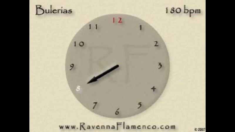 Flamenco Metronome Bulería 180 BPM