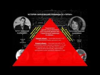 Вопрос Путину общий от дольщиков ГК