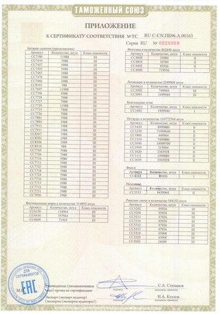 Регистрация в каталогах Назарово ашмянов продвижение сайтов в поисковых системах new topic